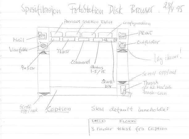 FotoStation prototype UI sketch from 1995