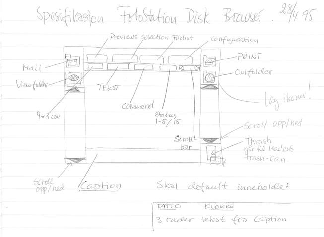 FotoStation UI sketch from 1995
