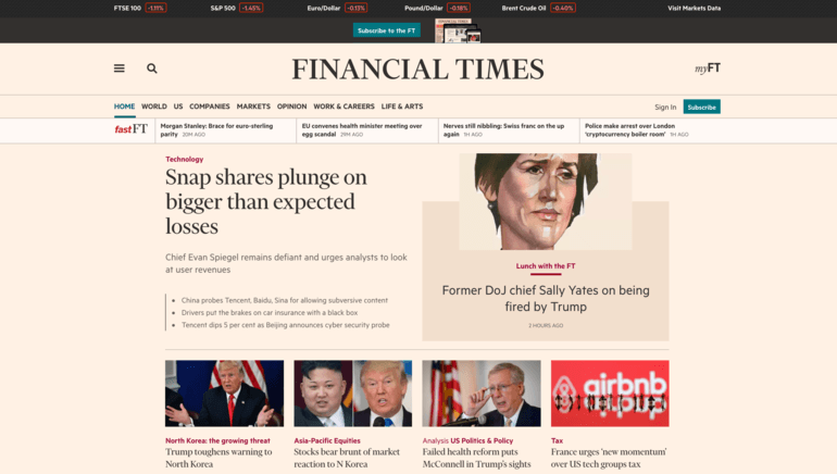 how FotoWare has democratized Financial Times' whole workflow system