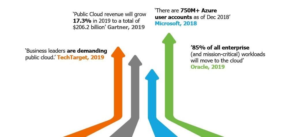 img-7 trends-cloud prioritizing1