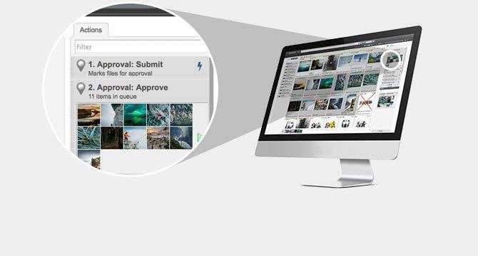 Search, browse, pick, move, drop, publish - done