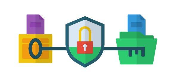 Industry Standard Encryption